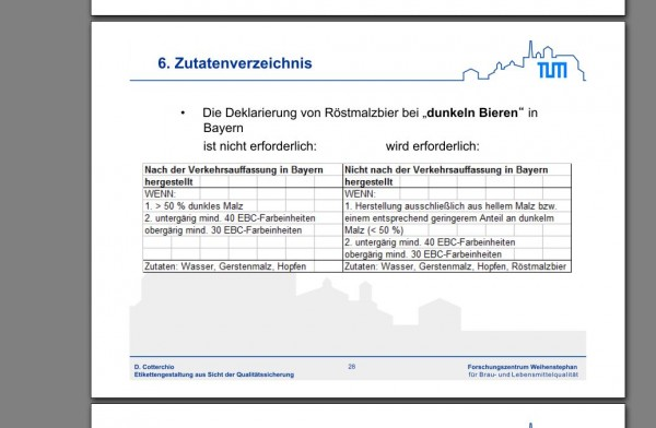 Quelle: http://www.blq-weihenstephan.de/fileadmin/user_upload/PDF/Bier-Etikettengestaltung.pdf
